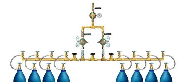 二氧化碳汇流排